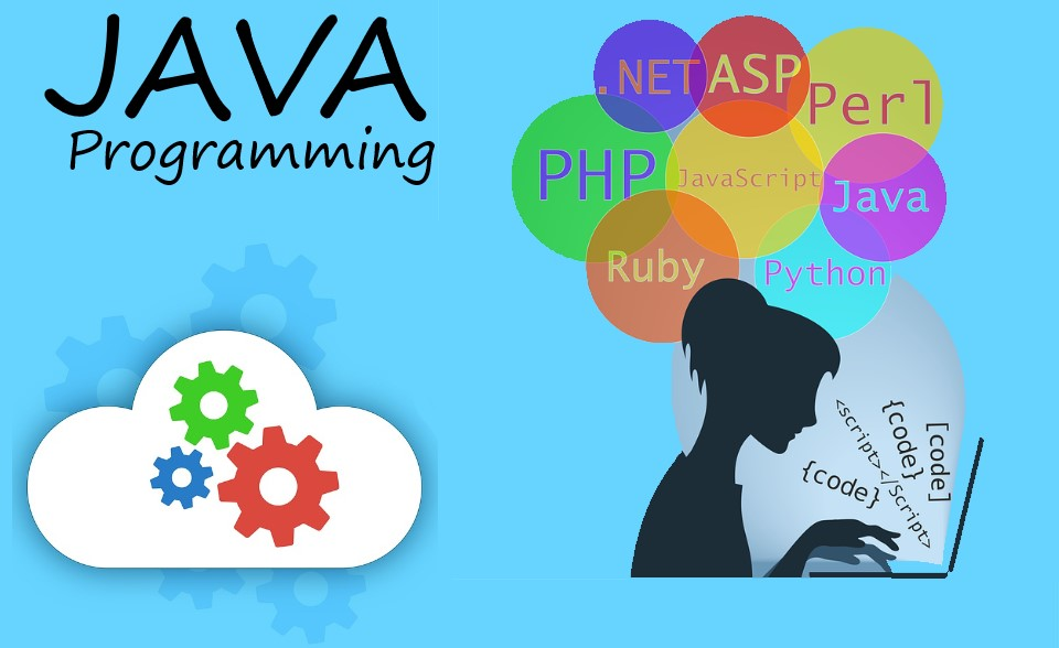 Java Programming Masterclass Course for Software Developers