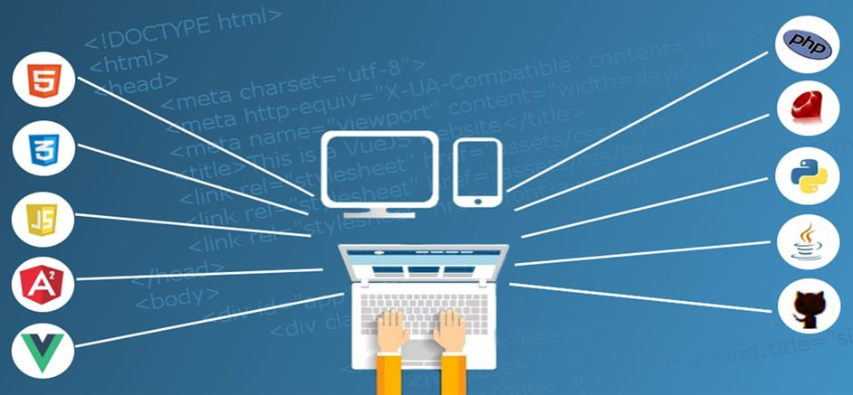 The Complete PHP MYSQL Professional Course Free With 5 Projects